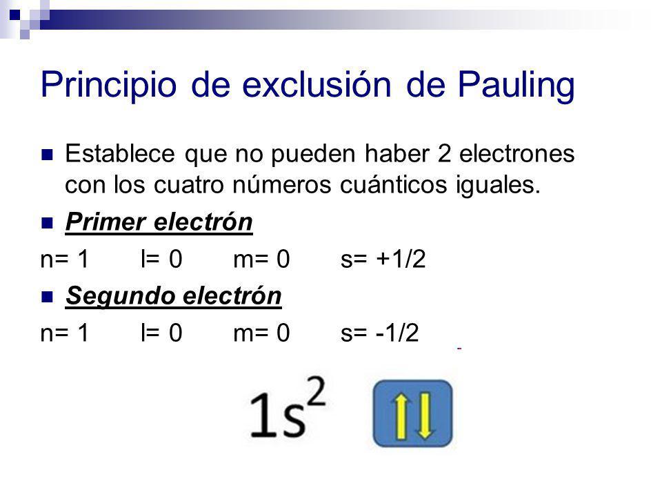 Principio de exclusión de Pauling
