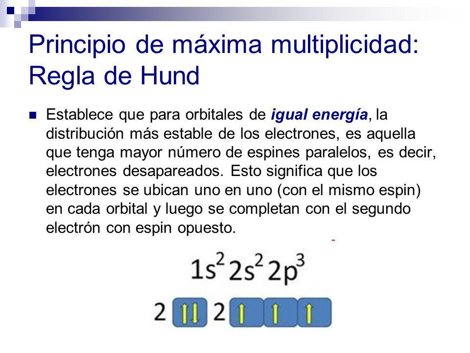 Principio de máxima multiplicidad: Regla de Hund