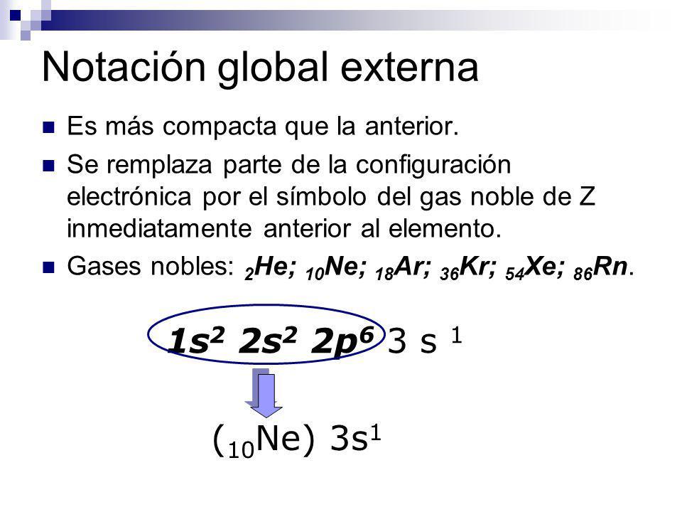 Notación global externa