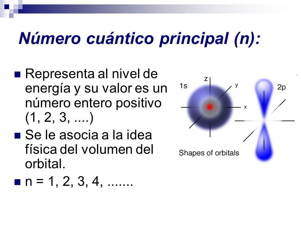 Número cuántico principal (n):