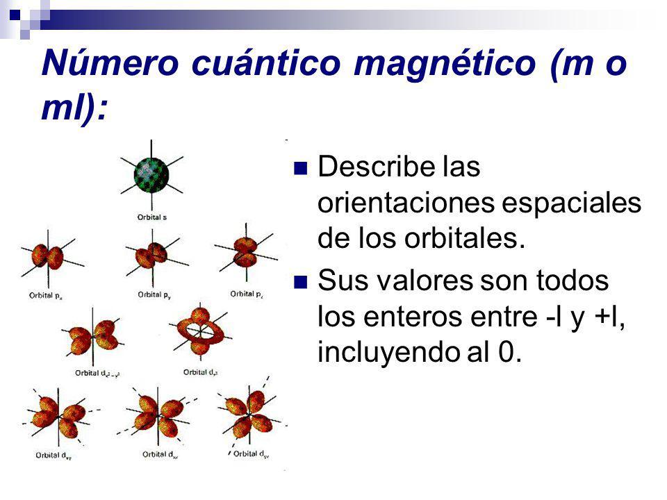 Número cuántico magnético (m o ml):