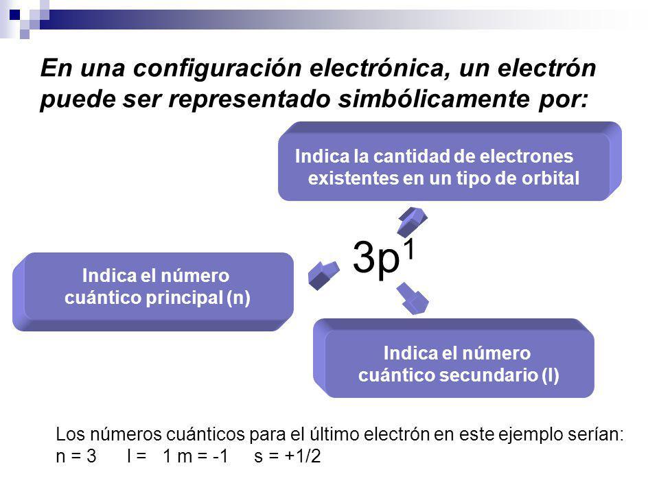 En una configuración electrónica, un electrón puede ser representado simbólicamente por: