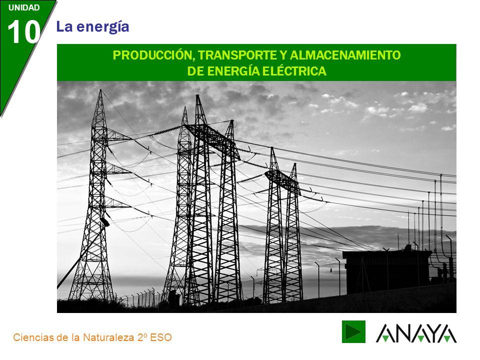 PRODUCCIÓN, TRANSPORTE Y ALMACENAMIENTO DE ENERGÍA ELÉCTRICA