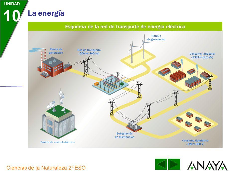 Esquema de la red de transporte de energía eléctrica