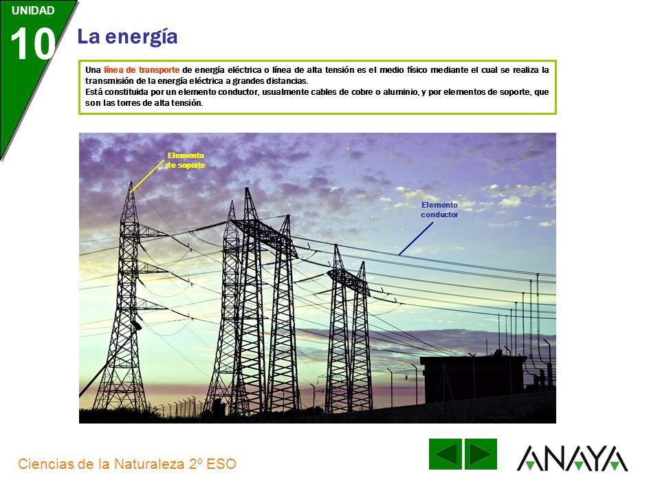 Una línea de transporte de energía eléctrica o línea de alta tensión es el medio físico mediante el cual se realiza la transmisión de la energía eléctrica a grandes distancias.