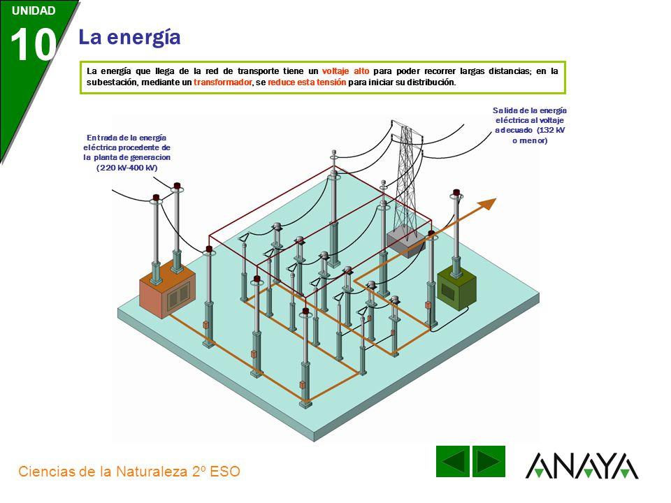 Salida de la energía eléctrica al voltaje adecuado (132 kV o menor)