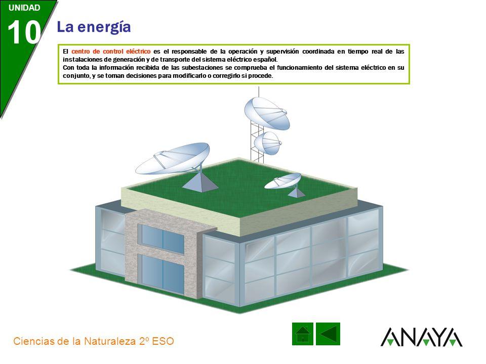 El centro de control eléctrico es el responsable de la operación y supervisión coordinada en tiempo real de las instalaciones de generación y de transporte del sistema eléctrico español.