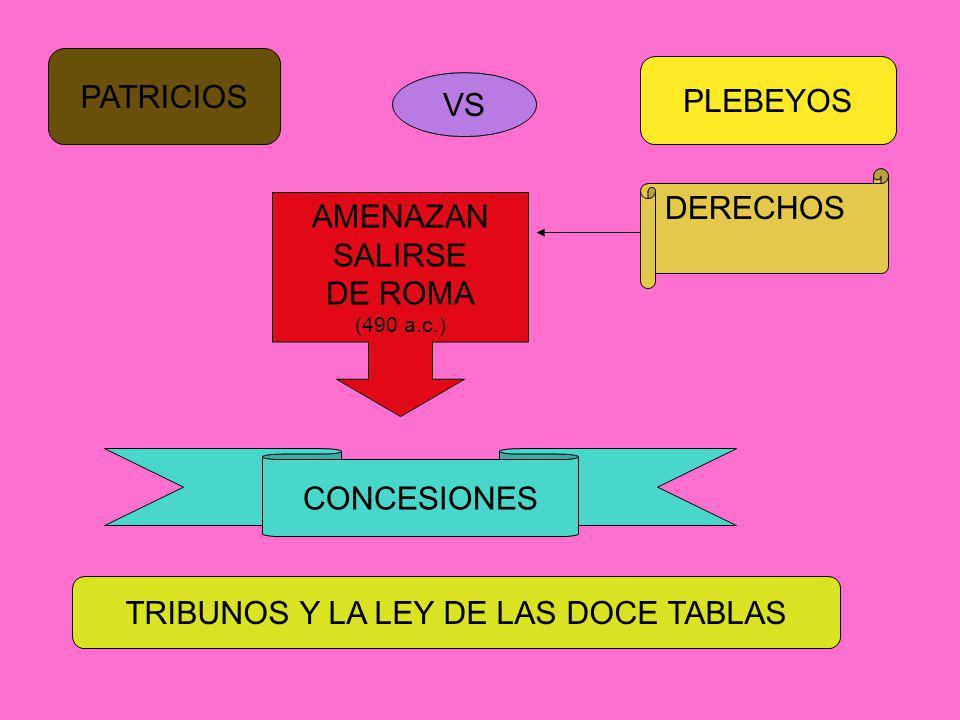 TRIBUNOS Y LA LEY DE LAS DOCE TABLAS
