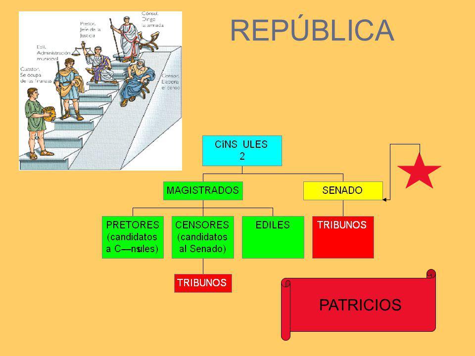 REPÚBLICA PATRICIOS