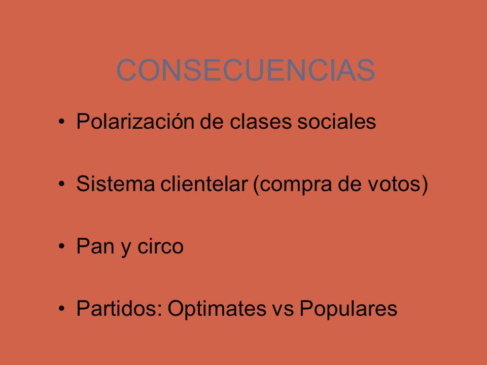 CONSECUENCIAS Polarización de clases sociales