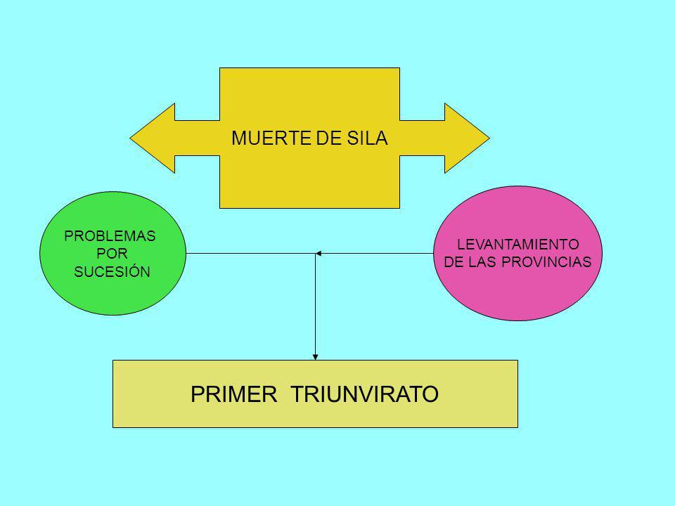PRIMER TRIUNVIRATO MUERTE DE SILA PROBLEMAS LEVANTAMIENTO POR
