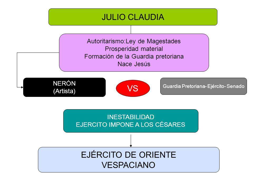 JULIO CLAUDIA VS EJÉRCITO DE ORIENTE VESPACIANO