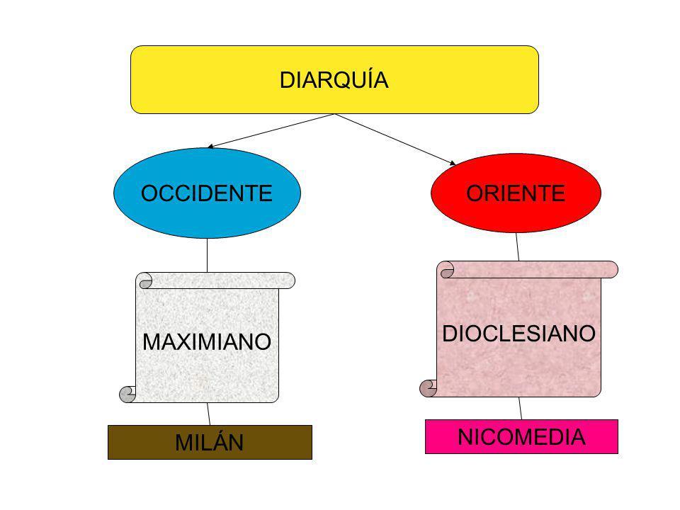 DIARQUÍA OCCIDENTE ORIENTE DIOCLESIANO MAXIMIANO NICOMEDIA MILÁN