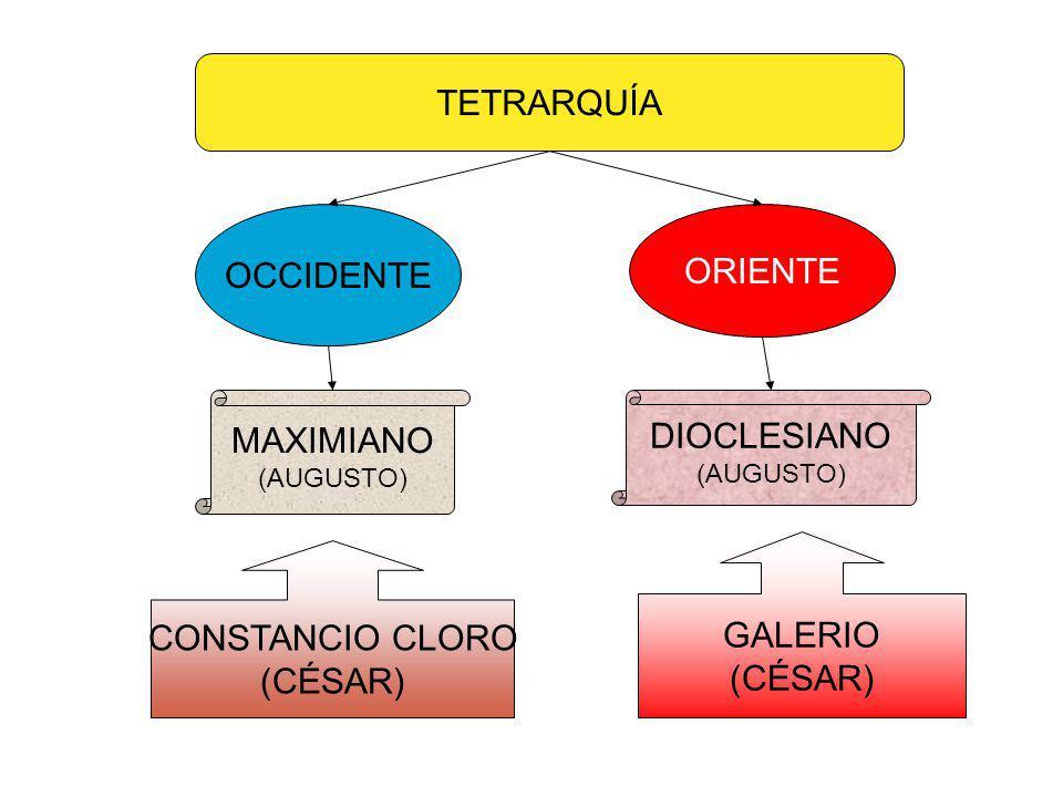 TETRARQUÍA OCCIDENTE ORIENTE MAXIMIANO DIOCLESIANO GALERIO