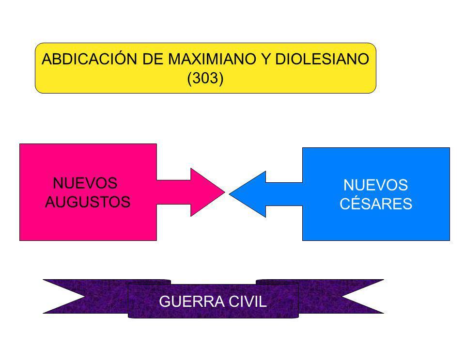 ABDICACIÓN DE MAXIMIANO Y DIOLESIANO