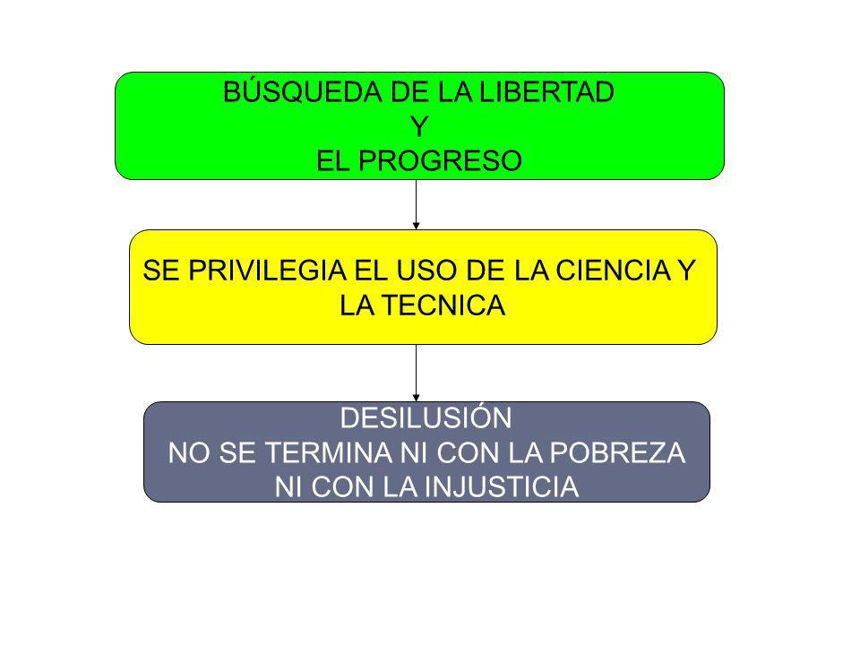 BÚSQUEDA DE LA LIBERTAD Y EL PROGRESO