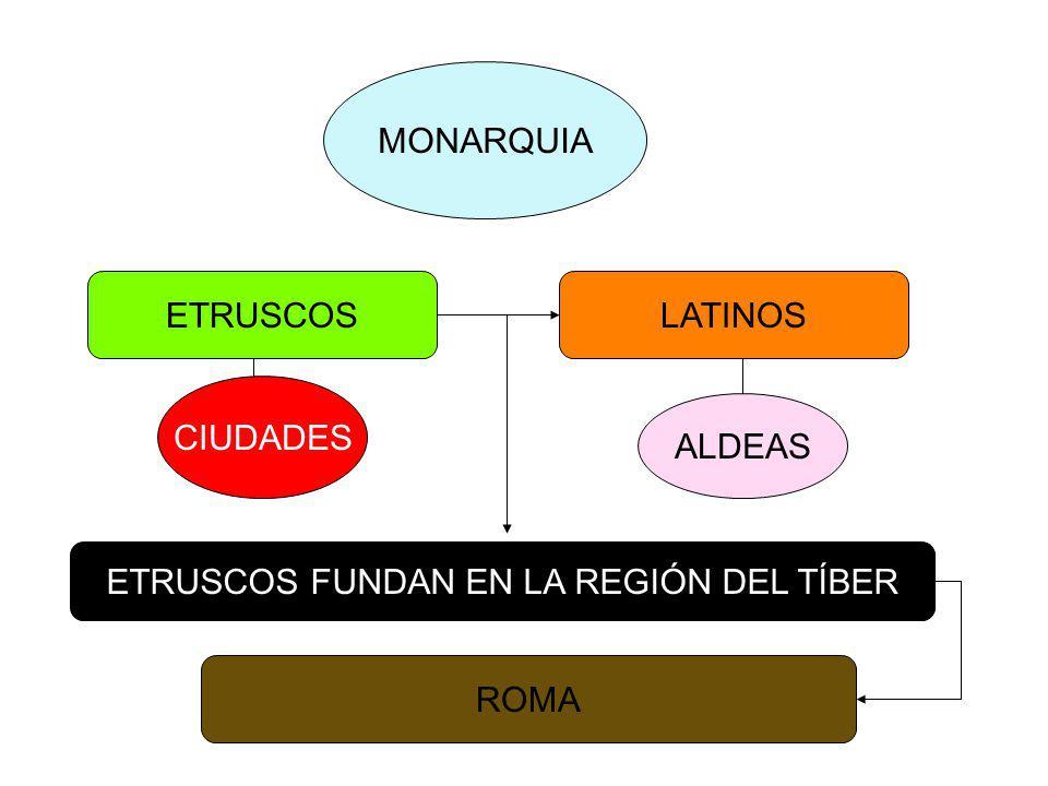 ETRUSCOS FUNDAN EN LA REGIÓN DEL TÍBER