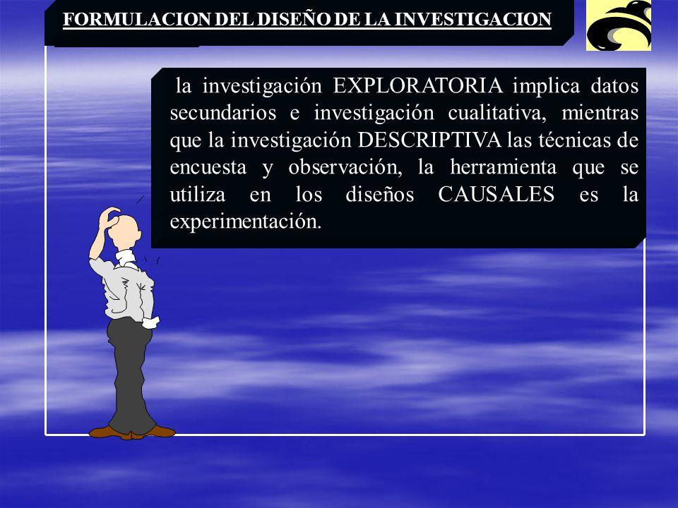 FORMULACION DEL DISEÑO DE LA INVESTIGACION