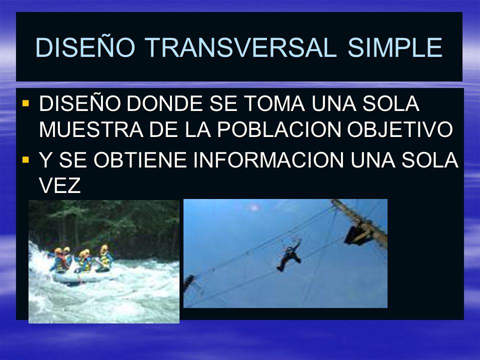 DISEÑO TRANSVERSAL SIMPLE