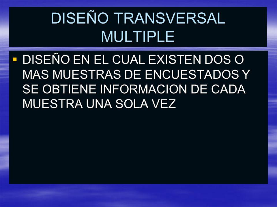 DISEÑO TRANSVERSAL MULTIPLE