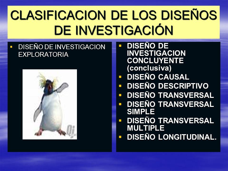 CLASIFICACION DE LOS DISEÑOS DE INVESTIGACIÓN