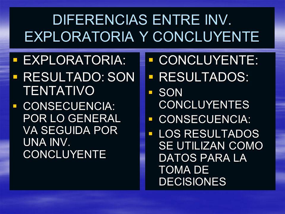 DIFERENCIAS ENTRE INV. EXPLORATORIA Y CONCLUYENTE