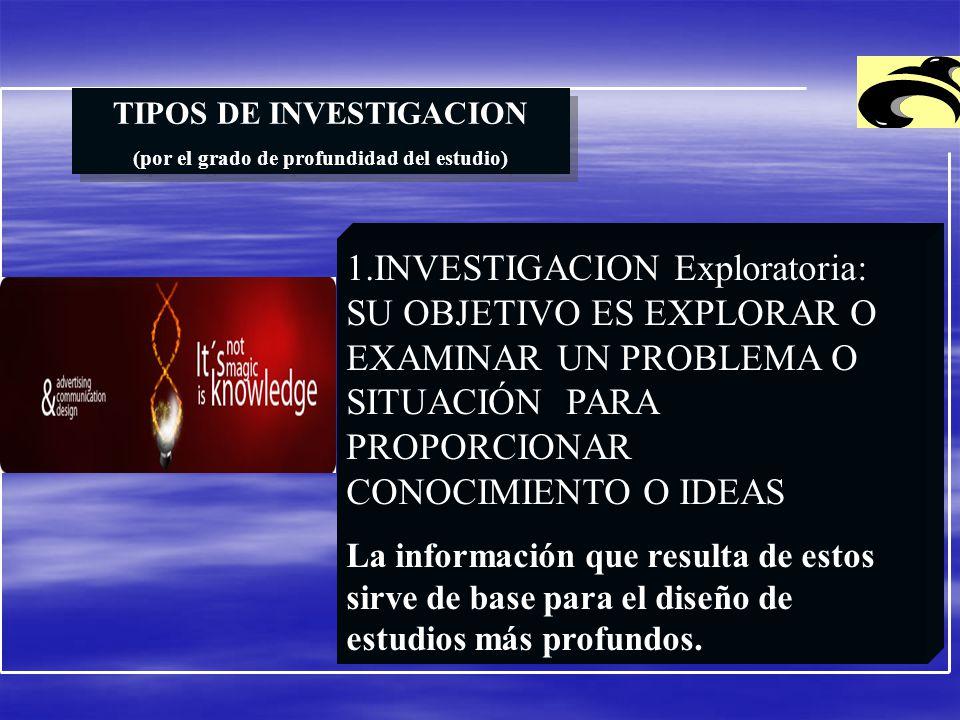 TIPOS DE INVESTIGACION (por el grado de profundidad del estudio)