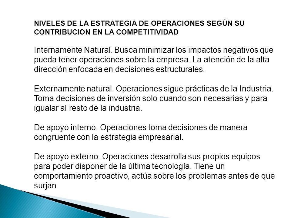 NIVELES DE LA ESTRATEGIA DE OPERACIONES SEGÚN SU CONTRIBUCION EN LA COMPETITIVIDAD