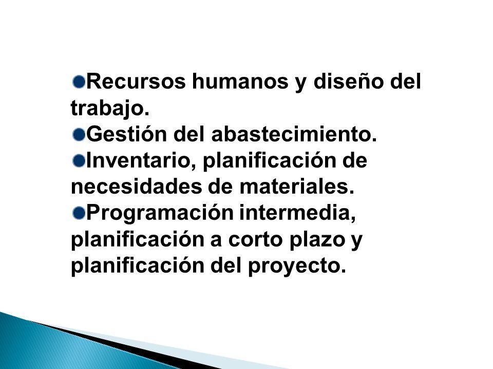 Recursos humanos y diseño del trabajo.