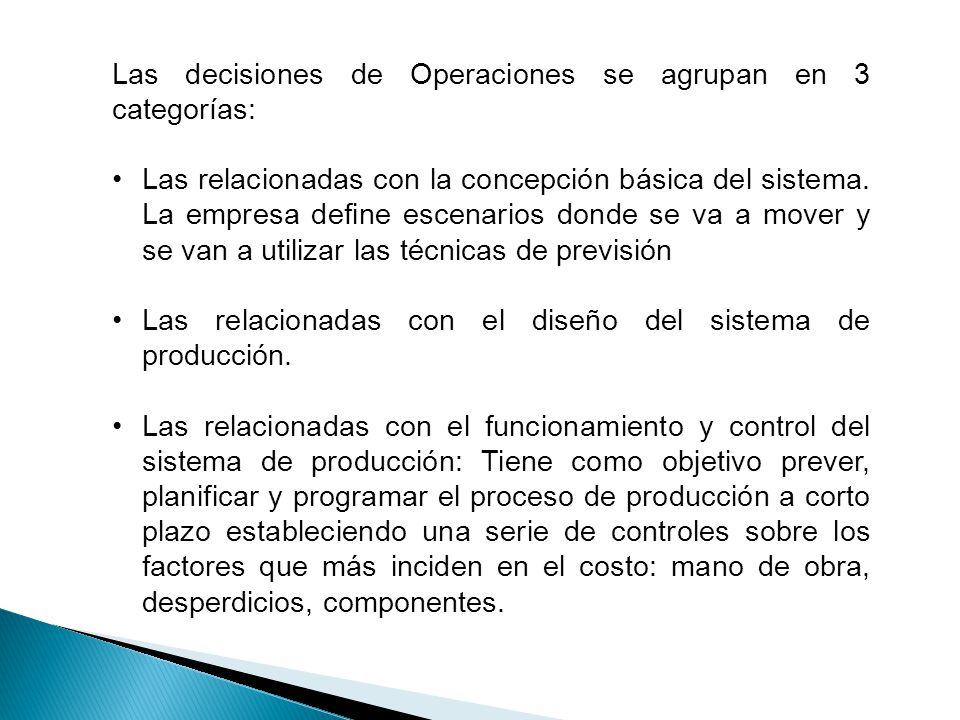 Las decisiones de Operaciones se agrupan en 3 categorías: