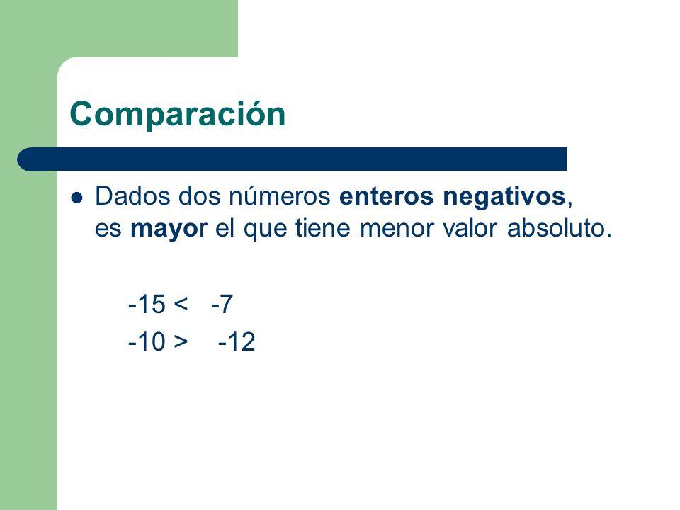 ComparaciónDados dos números enteros negativos, es mayor el que tiene menor valor absoluto. -15 < -7.