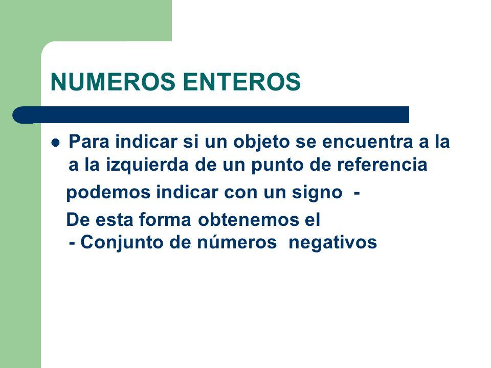 NUMEROS ENTEROS Para indicar si un objeto se encuentra a la a la izquierda de un punto de referencia.