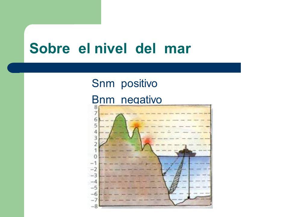 Sobre el nivel del mar Snm positivo Bnm negativo