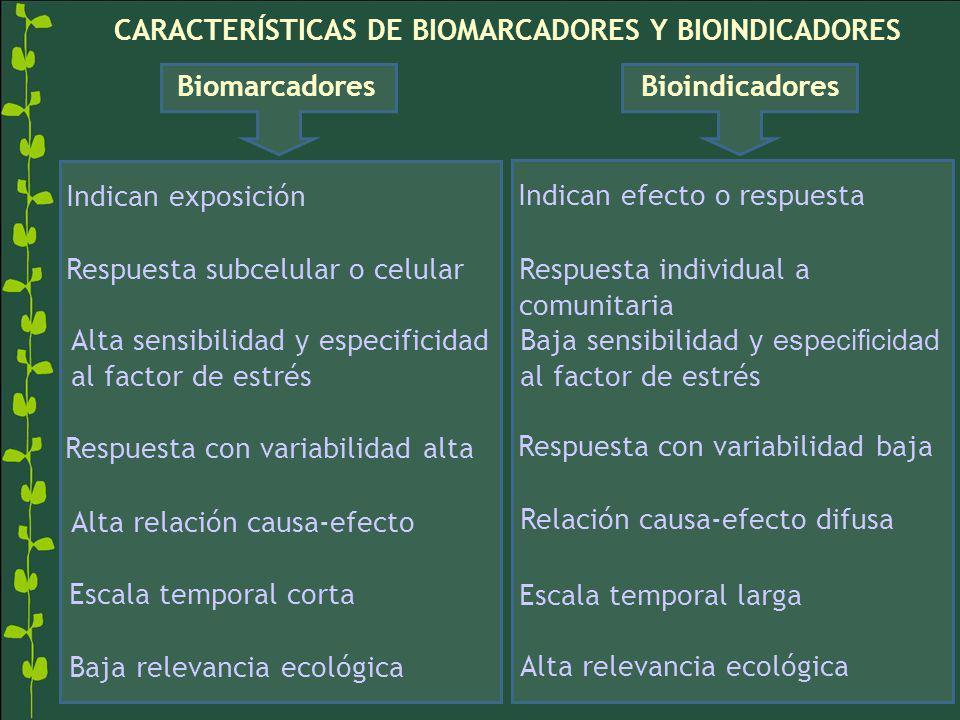 CARACTERÍSTICAS DE BIOMARCADORES Y BIOINDICADORES