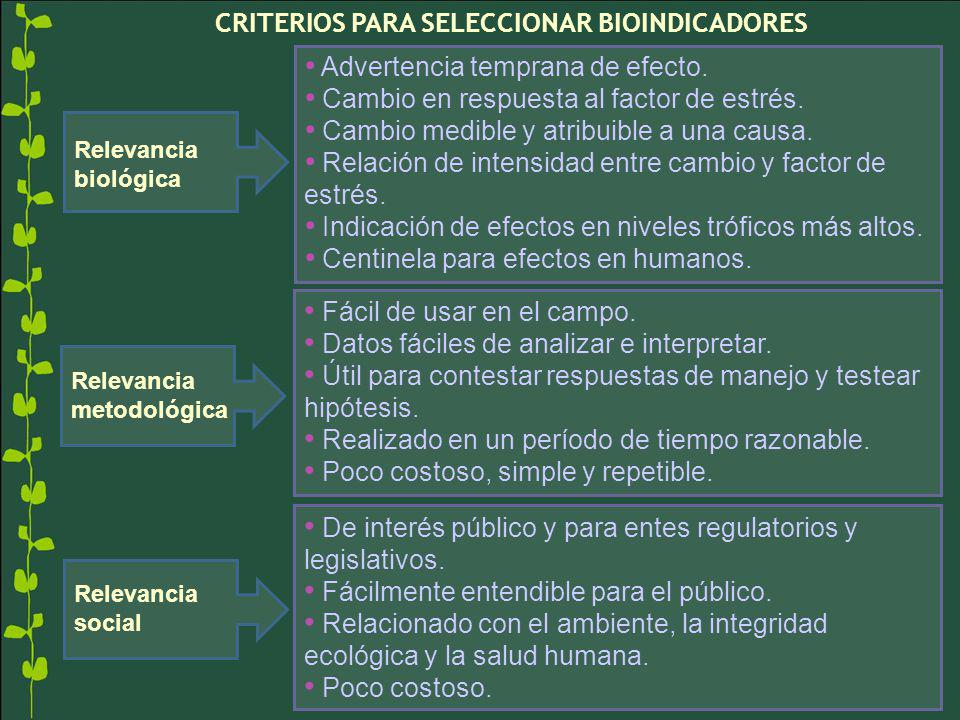 CRITERIOS PARA SELECCIONAR BIOINDICADORES