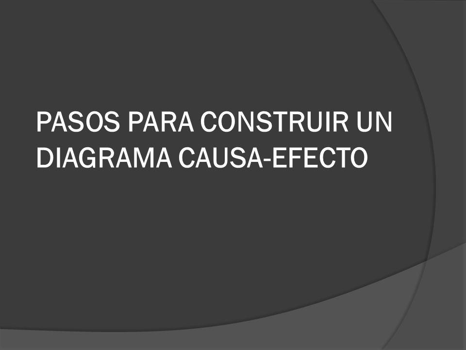PASOS PARA CONSTRUIR UN DIAGRAMA CAUSA-EFECTO