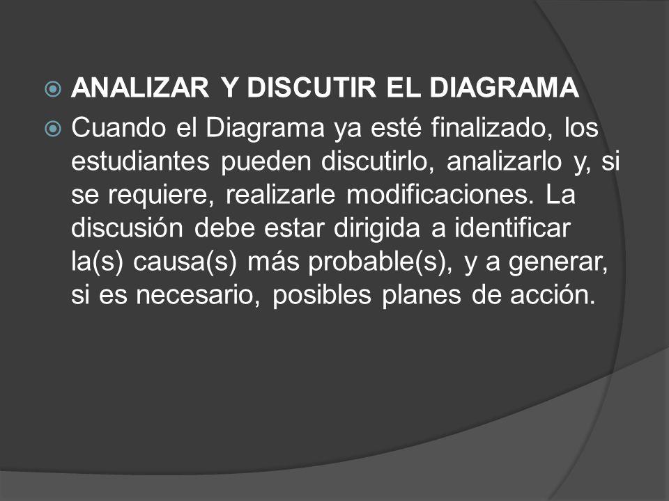 ANALIZAR Y DISCUTIR EL DIAGRAMA
