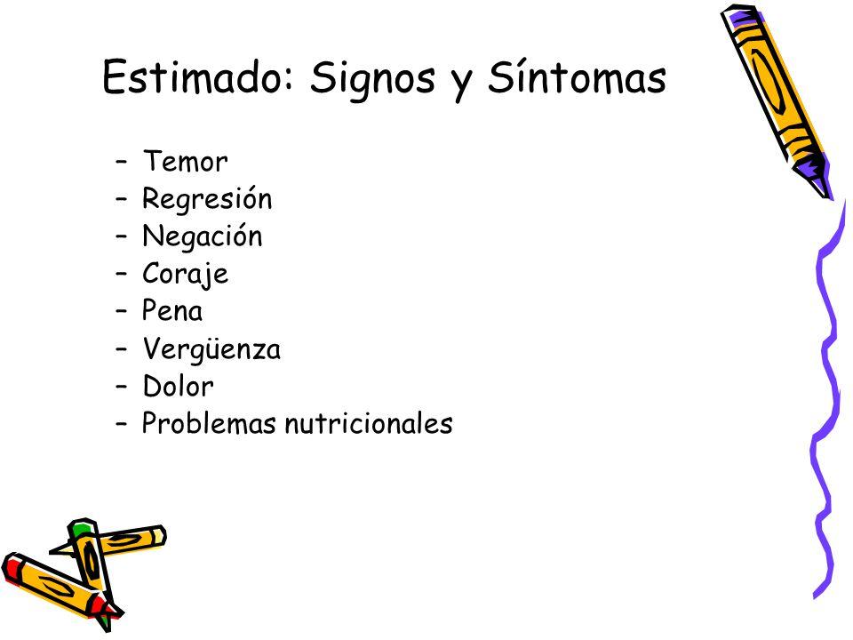 Estimado: Signos y Síntomas