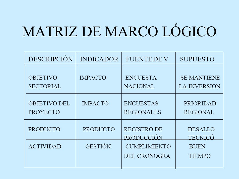 MATRIZ DE MARCO LÓGICO DESCRIPCIÓN INDICADOR FUENTE DE V SUPUESTO