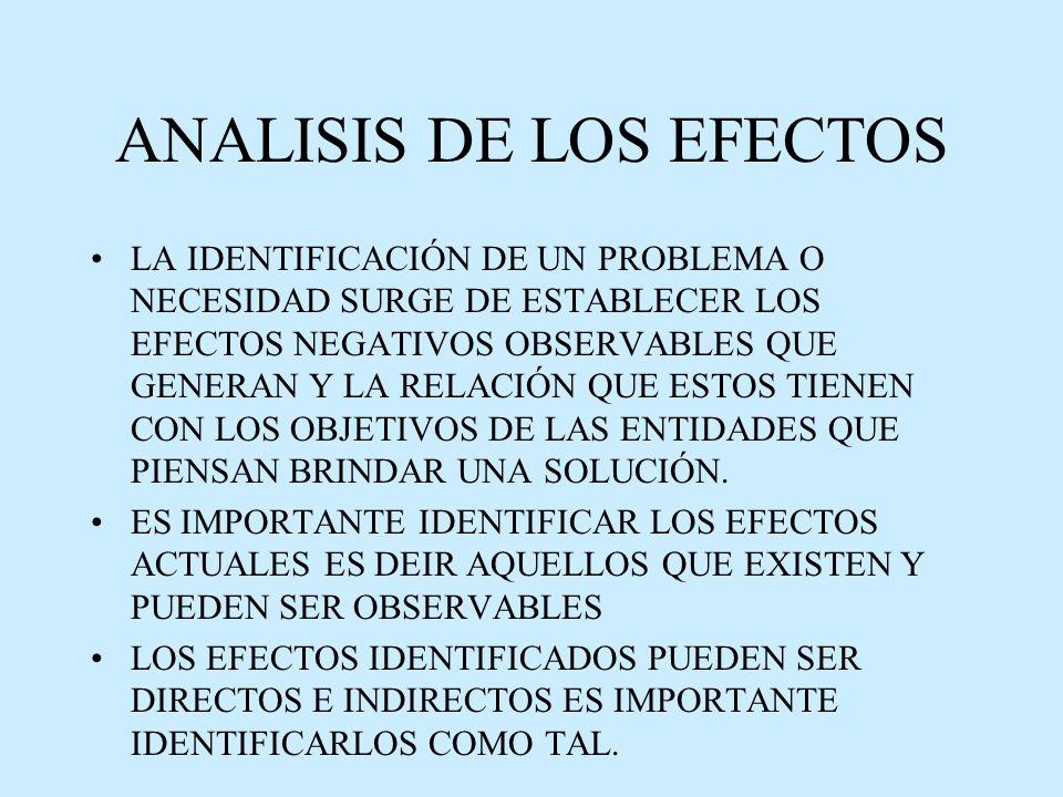 ANALISIS DE LOS EFECTOS