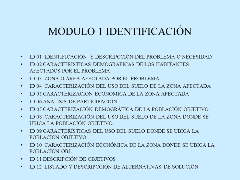 MODULO 1 IDENTIFICACIÓN