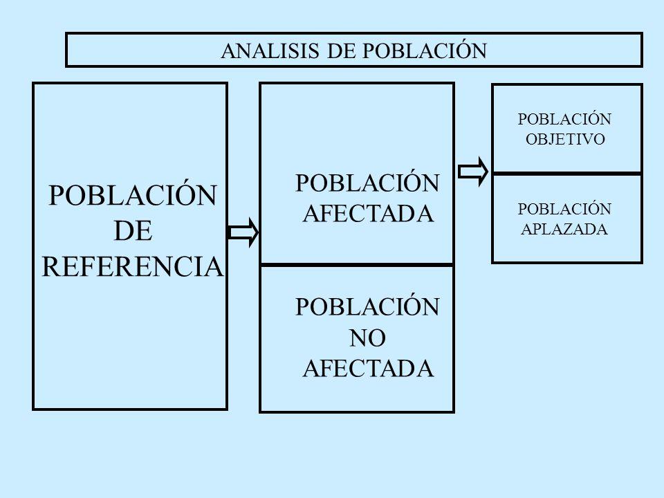POBLACIÓN DE REFERENCIA