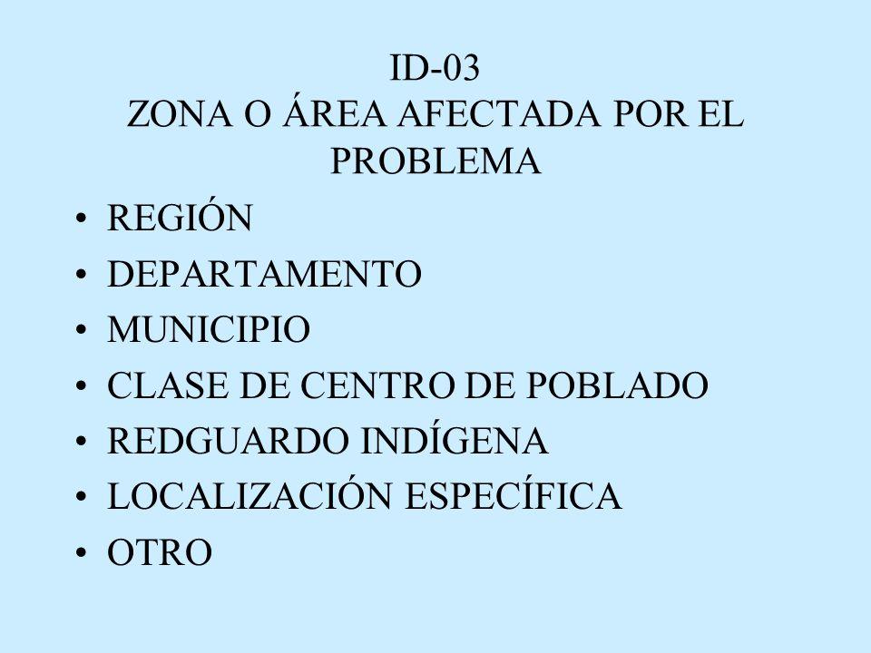 ID-03 ZONA O ÁREA AFECTADA POR EL PROBLEMA
