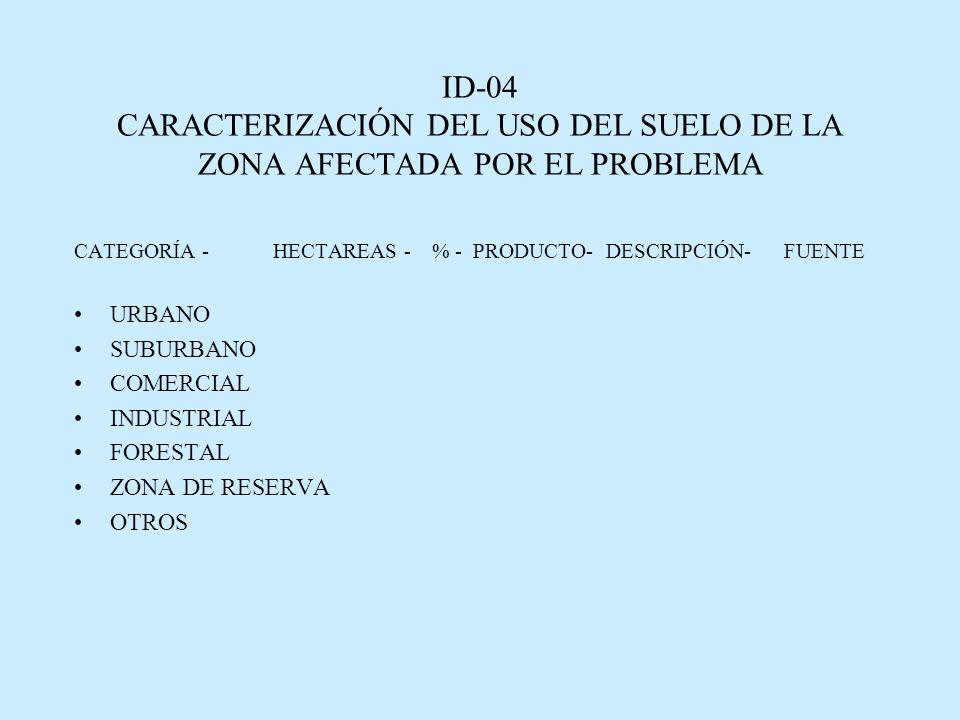 ID-04 CARACTERIZACIÓN DEL USO DEL SUELO DE LA ZONA AFECTADA POR EL PROBLEMA