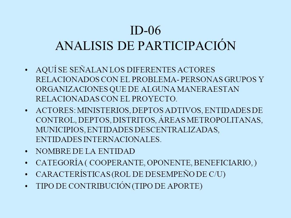 ID-06 ANALISIS DE PARTICIPACIÓN