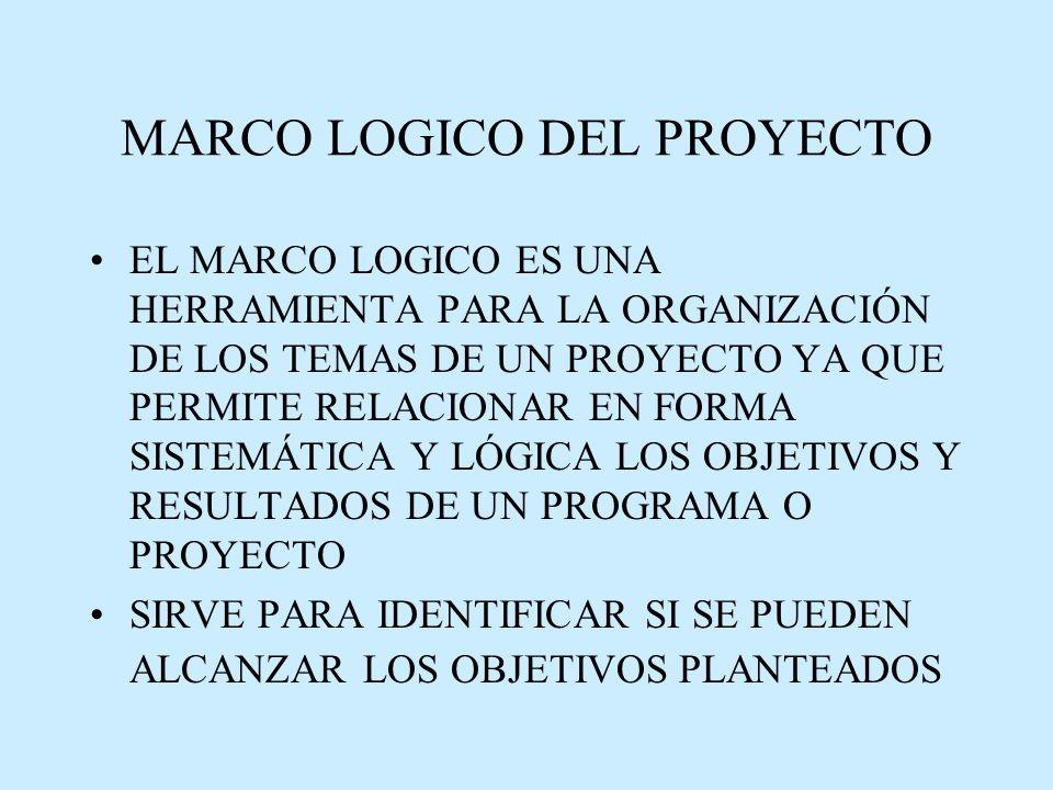 MARCO LOGICO DEL PROYECTO