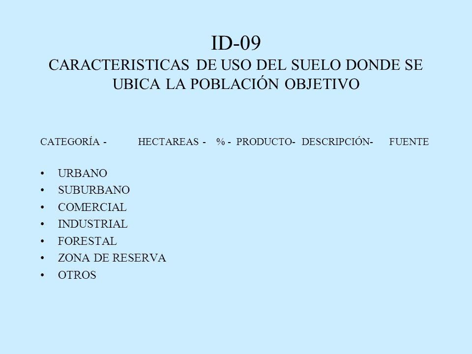ID-09 CARACTERISTICAS DE USO DEL SUELO DONDE SE UBICA LA POBLACIÓN OBJETIVO