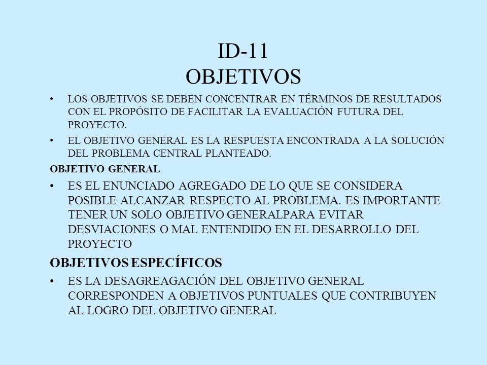 ID-11 OBJETIVOS OBJETIVOS ESPECÍFICOS