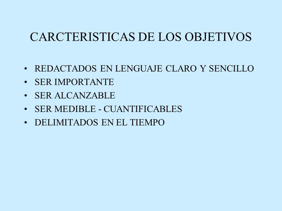 CARCTERISTICAS DE LOS OBJETIVOS