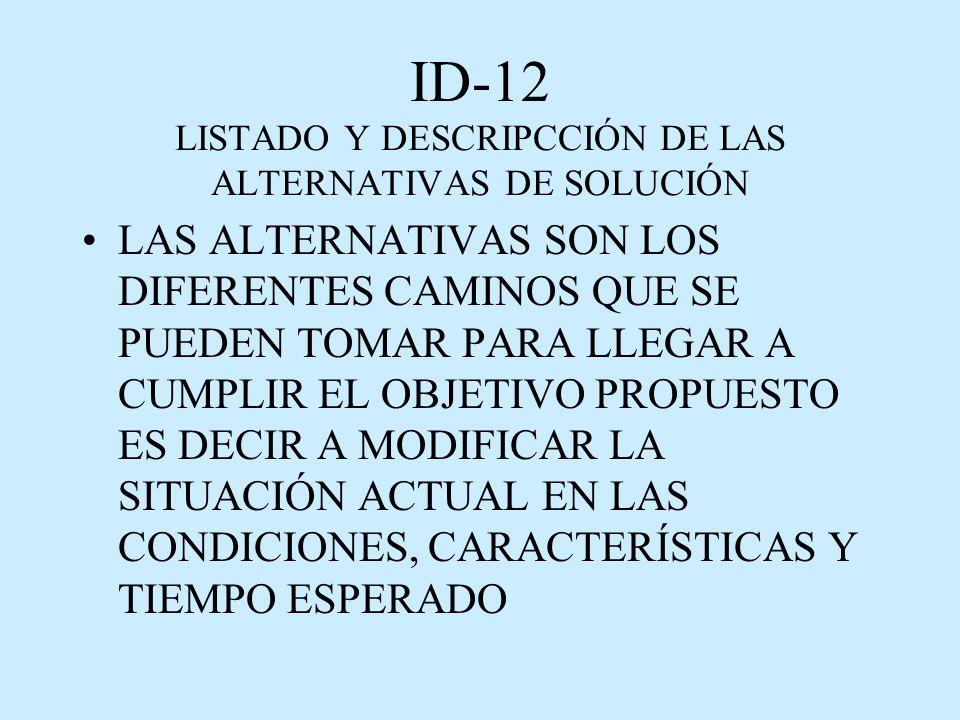 ID-12 LISTADO Y DESCRIPCCIÓN DE LAS ALTERNATIVAS DE SOLUCIÓN